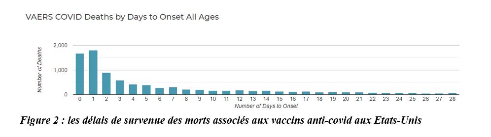 [Abus de pouvoir] La dangerosité des nouveaux vaccins anti-covid est un fait historique (article collectif d'une équipe autour de Laurent Mucchielli)